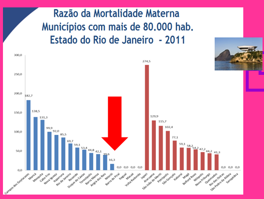 RMM estado do Rio - Niterói