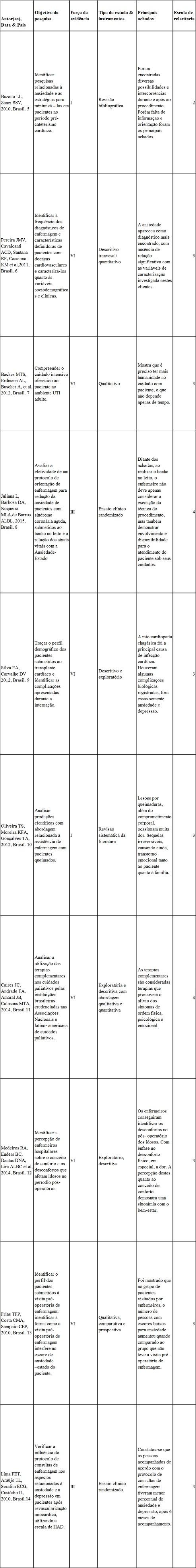 Enfermagem 2012 pdf de diagnostico nanda